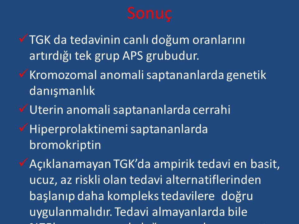 Sonuç TGK da tedavinin canlı doğum oranlarını artırdığı tek grup APS grubudur. Kromozomal anomali saptananlarda genetik danışmanlık.