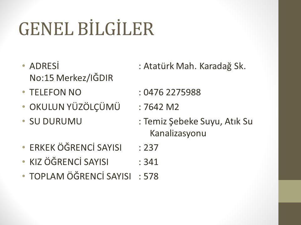 GENEL BİLGİLER ADRESİ : Atatürk Mah. Karadağ Sk. No:15 Merkez/IĞDIR