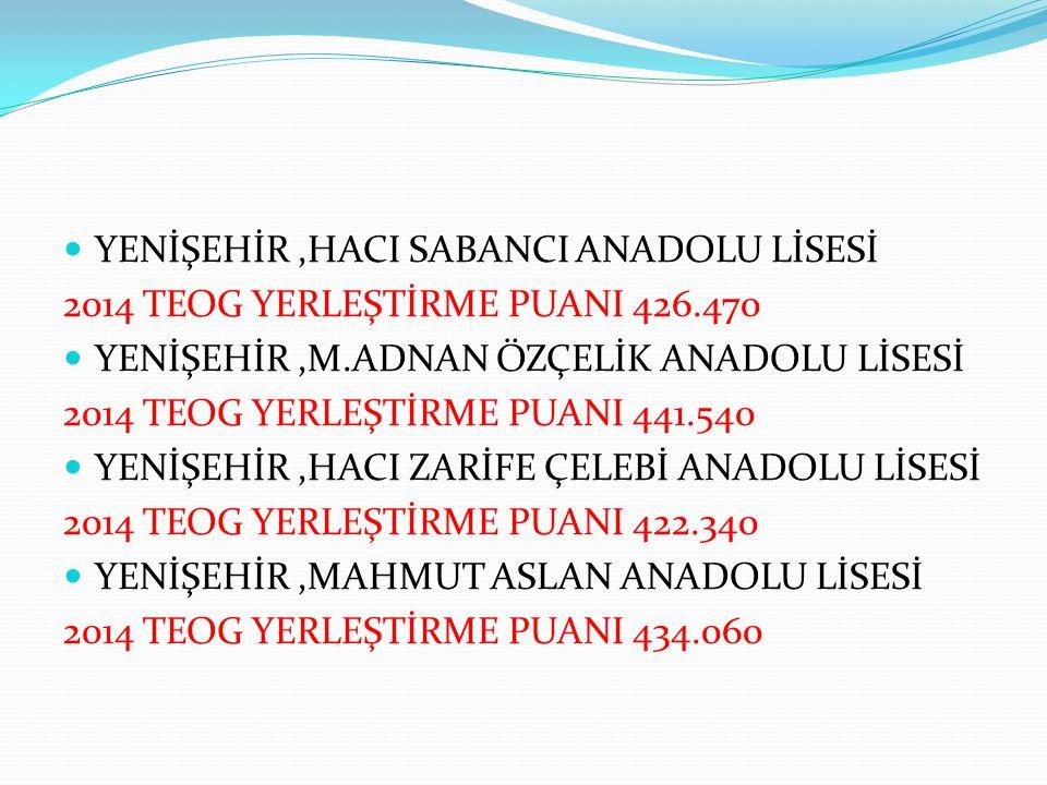 YENİŞEHİR ,HACI SABANCI ANADOLU LİSESİ