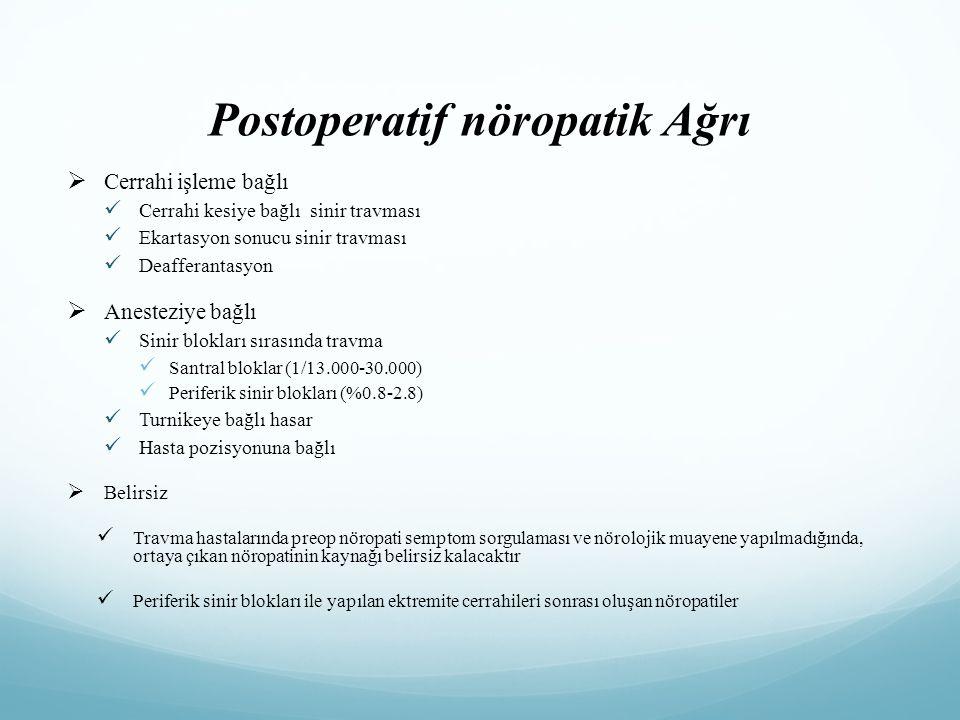 Postoperatif nöropatik Ağrı