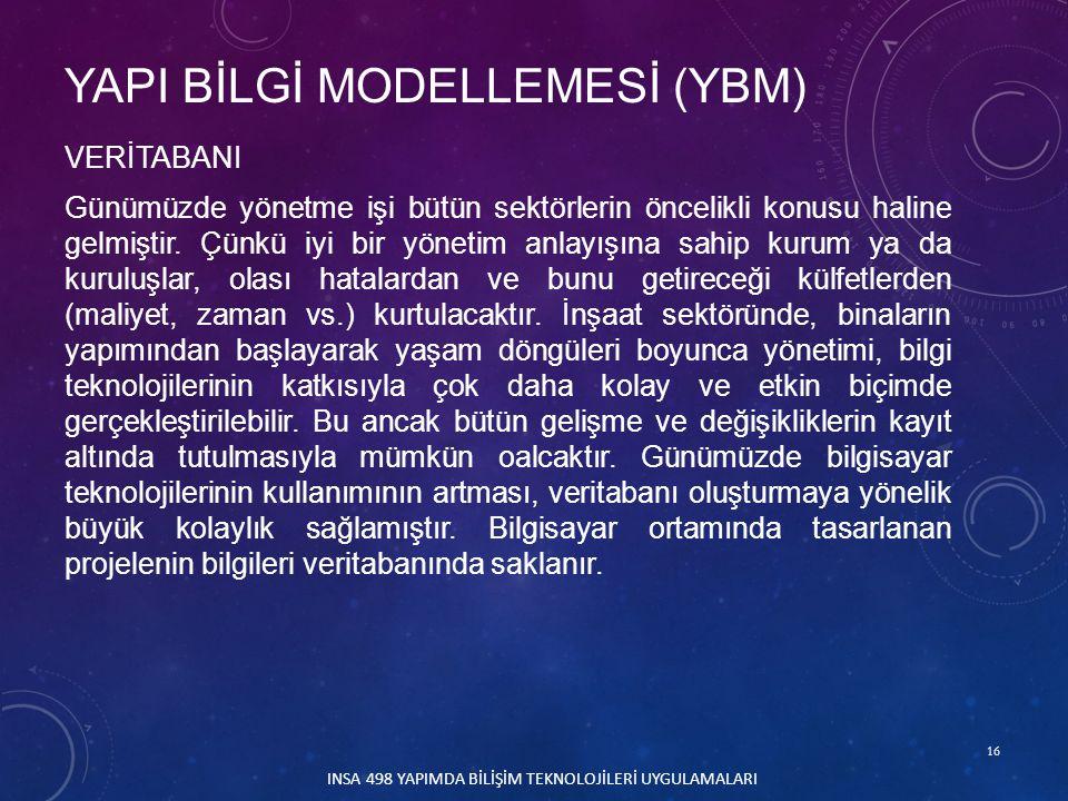 YAPI BİLGİ MODELLEMESİ (YBM)
