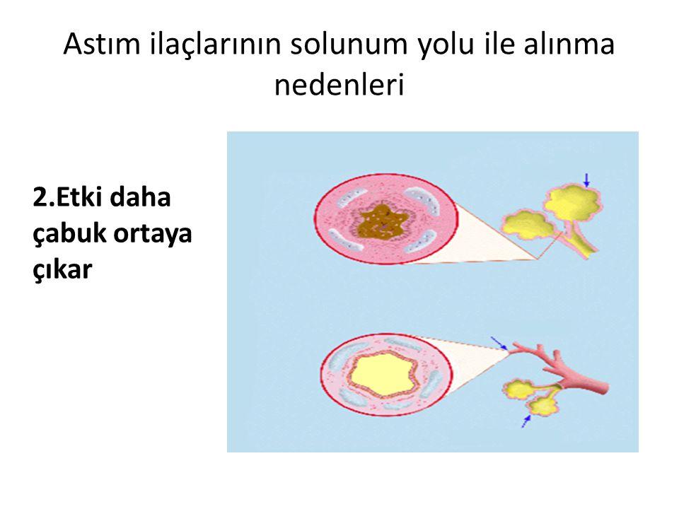 Astım ilaçlarının solunum yolu ile alınma nedenleri