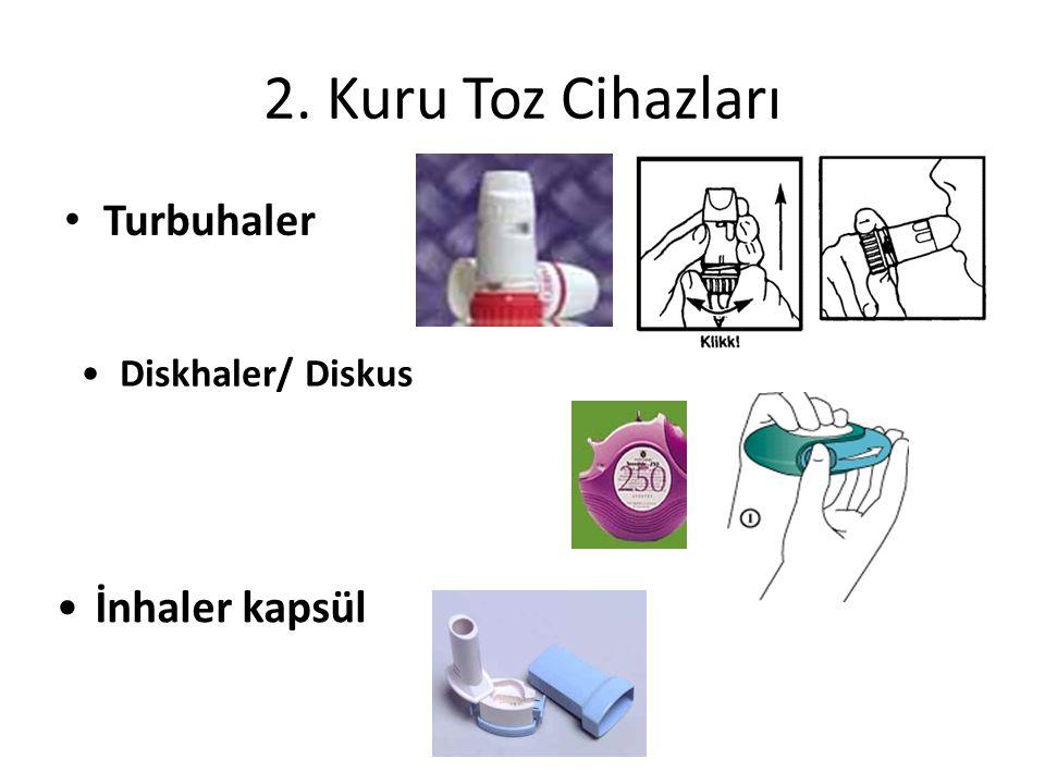 2. Kuru Toz Cihazları Turbuhaler Diskhaler/ Diskus İnhaler kapsül