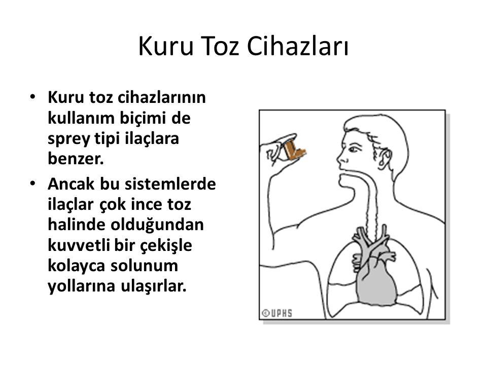 Kuru Toz Cihazları Kuru toz cihazlarının kullanım biçimi de sprey tipi ilaçlara benzer.