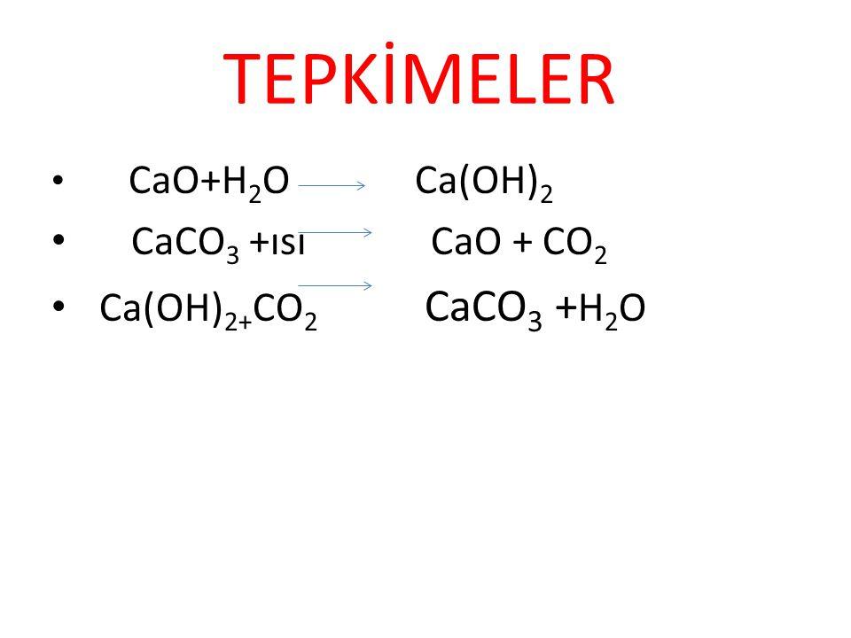 TEPKİMELER CaO+H2O Ca(OH)2. CaCO3 +ısı CaO + CO2.