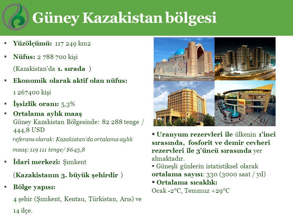 Güney Kazakistan bölgesi