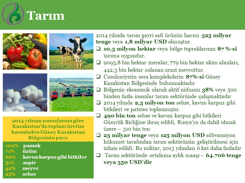 Tarım 2014 yılında tarım gayri safi ürünün hacmi 325 milyar tenge veya 1,8 milyar USD olmuştur.