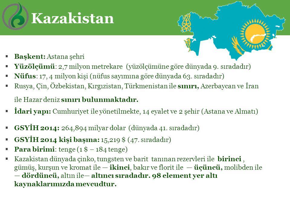 Kazakistan Başkent: Astana şehri