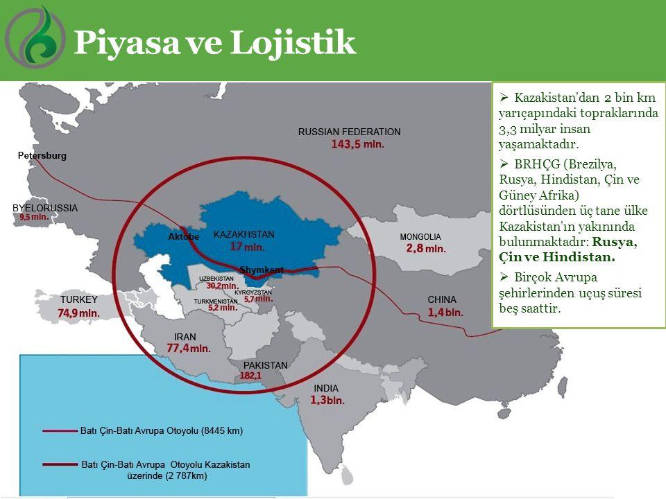 Piyasa ve Lojistik Kazakistan dan 2 bin km yarıçapındaki topraklarında 3,3 milyar insan yaşamaktadır.