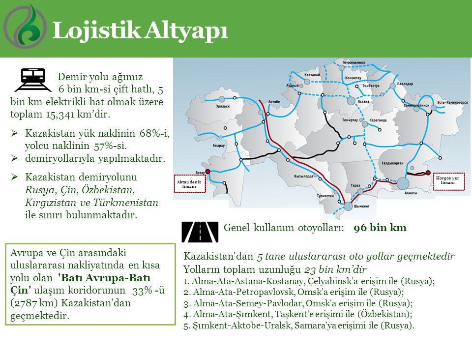 Lojistik Altyapı Genel kullanım otoyolları: 96 bin km