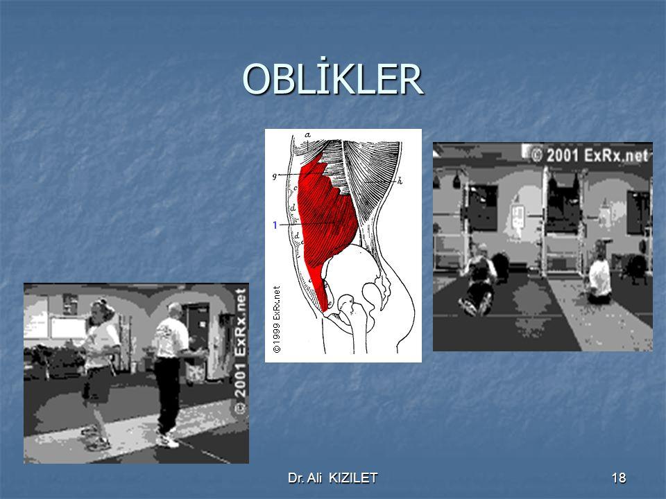 OBLİKLER Dr. Ali KIZILET