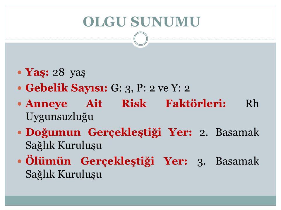 OLGU SUNUMU Yaş: 28 yaş Gebelik Sayısı: G: 3, P: 2 ve Y: 2