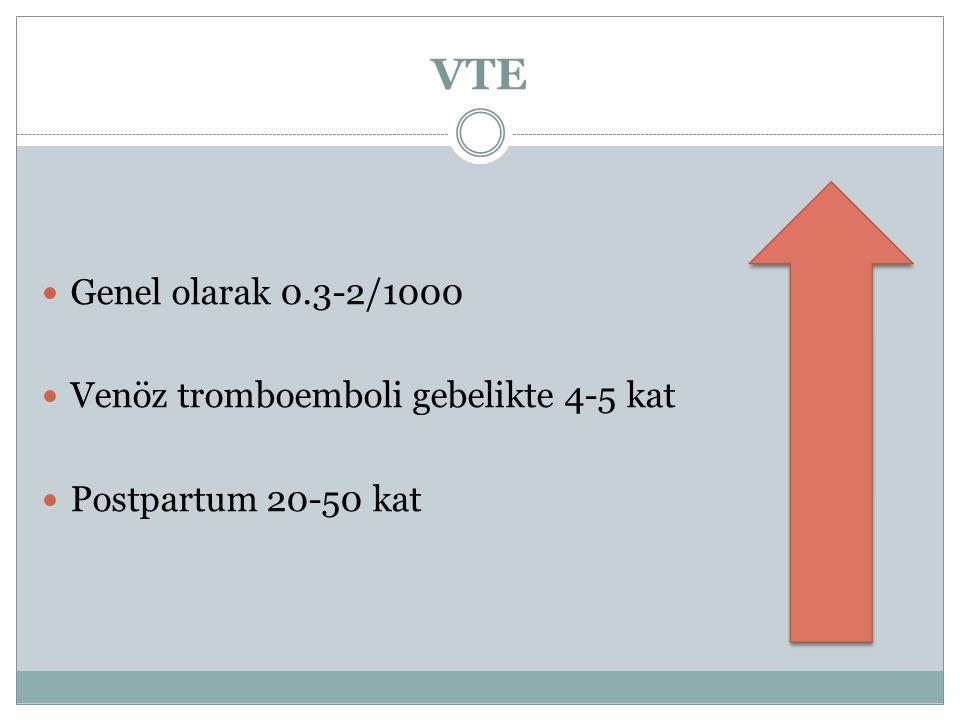 VTE Genel olarak 0.3-2/1000 Venöz tromboemboli gebelikte 4-5 kat