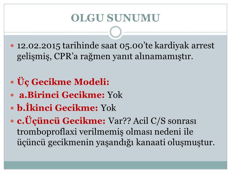 OLGU SUNUMU 12.02.2015 tarihinde saat 05.00'te kardiyak arrest gelişmiş, CPR'a rağmen yanıt alınamamıştır.