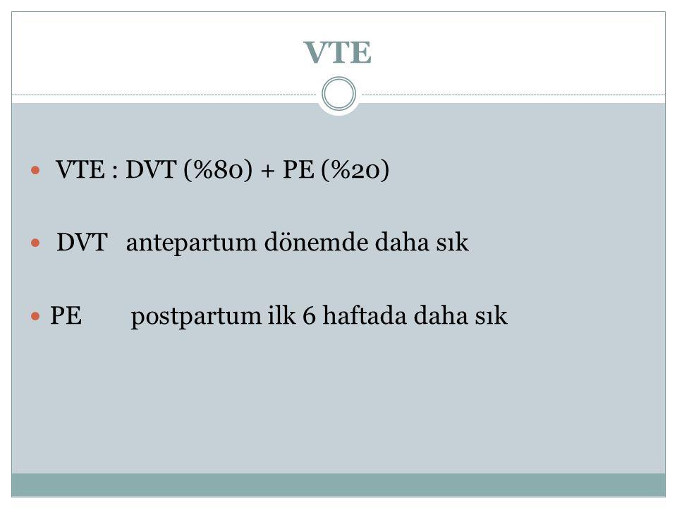VTE VTE : DVT (%80) + PE (%20) DVT antepartum dönemde daha sık