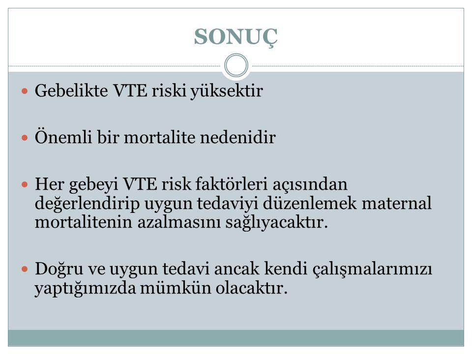 SONUÇ Gebelikte VTE riski yüksektir Önemli bir mortalite nedenidir