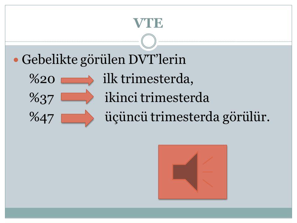 VTE Gebelikte görülen DVT'lerin %20 ilk trimesterda,