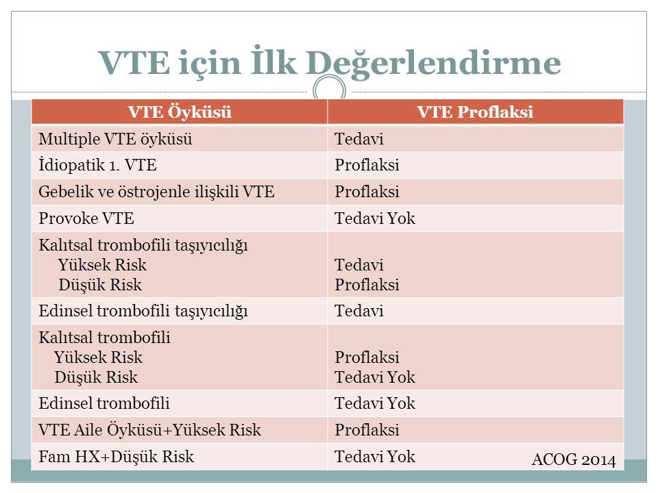 VTE için İlk Değerlendirme