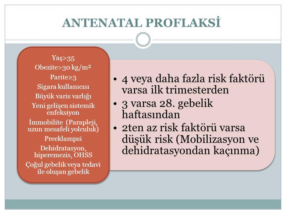 ANTENATAL PROFLAKSİ 4 veya daha fazla risk faktörü varsa ilk trimesterden. 3 varsa 28. gebelik haftasından.