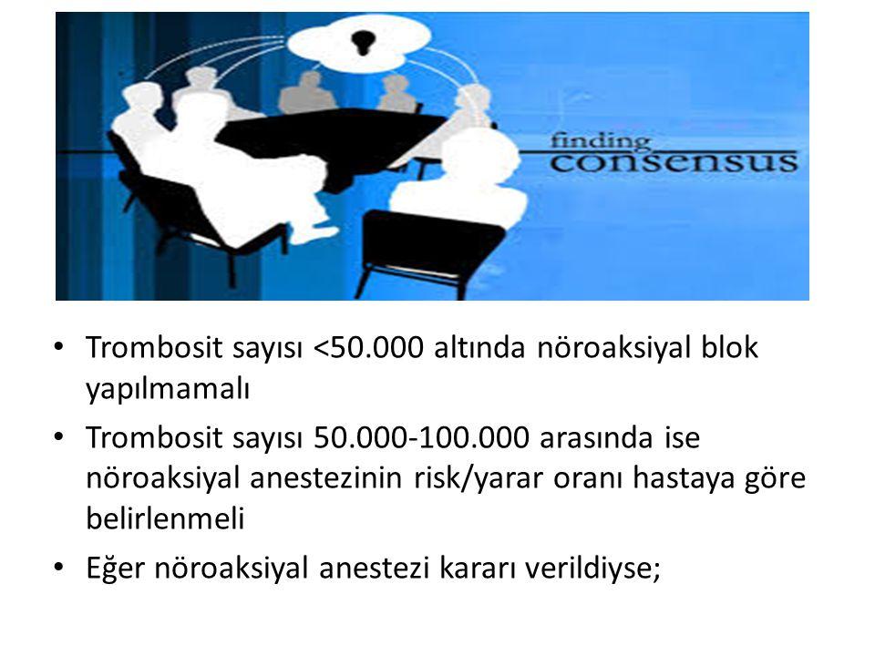 Trombosit sayısı <50.000 altında nöroaksiyal blok yapılmamalı