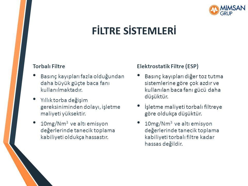 FİLTRE SİSTEMLERİ Torbalı Filtre