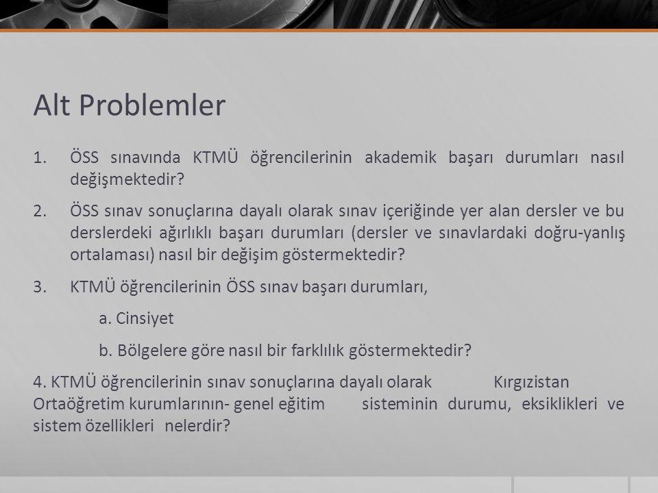 Alt Problemler ÖSS sınavında KTMÜ öğrencilerinin akademik başarı durumları nasıl değişmektedir