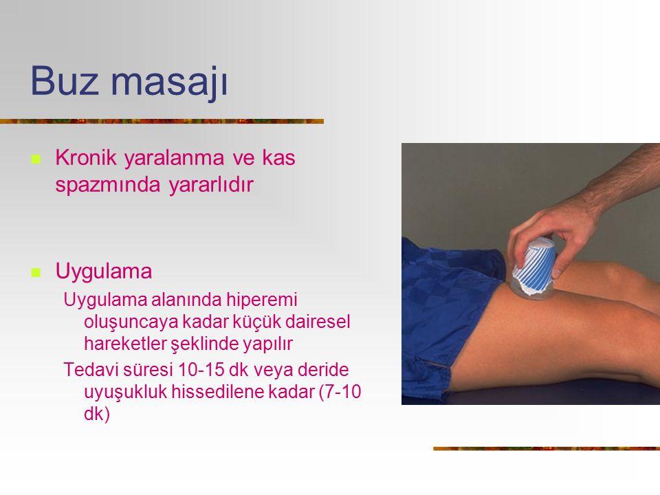 Buz masajı Kronik yaralanma ve kas spazmında yararlıdır Uygulama