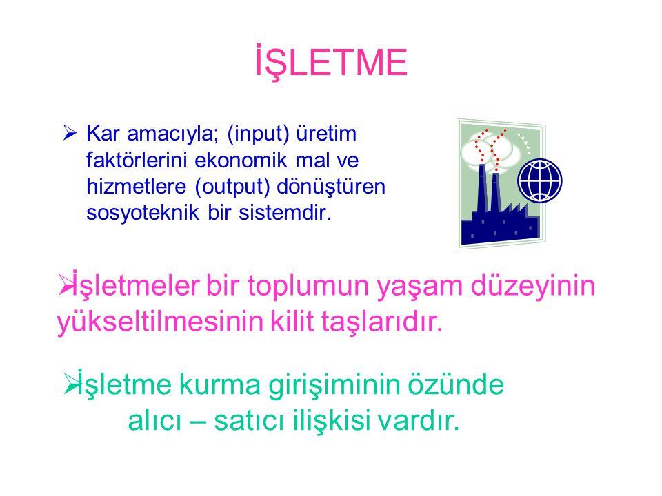 İŞLETME Kar amacıyla; (input) üretim faktörlerini ekonomik mal ve hizmetlere (output) dönüştüren sosyoteknik bir sistemdir.