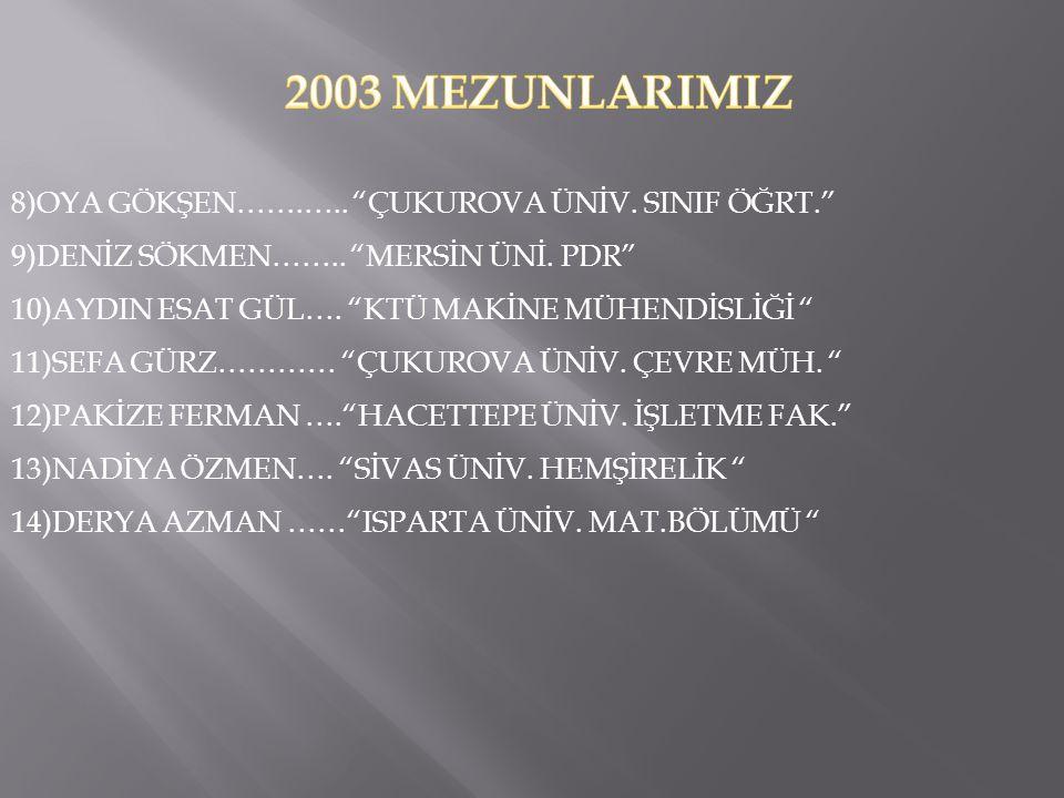 2003 MEZUNLARIMIZ 8)OYA GÖKŞEN…….….. ÇUKUROVA ÜNİV. SINIF ÖĞRT.