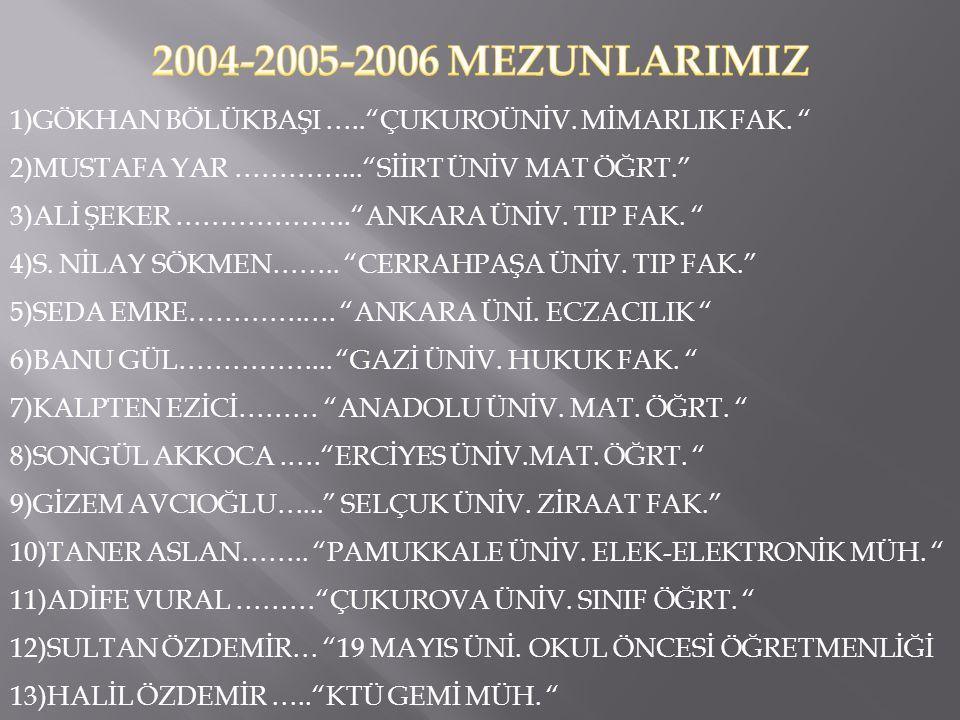 2004-2005-2006 MEZUNLARIMIZ 1)GÖKHAN BÖLÜKBAŞI ….. ÇUKUROÜNİV. MİMARLIK FAK. 2)MUSTAFA YAR …………... SİİRT ÜNİV MAT ÖĞRT.