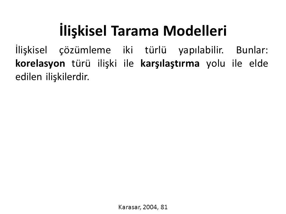 İlişkisel Tarama Modelleri