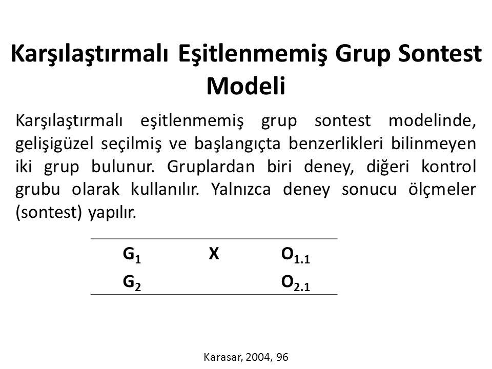Karşılaştırmalı Eşitlenmemiş Grup Sontest Modeli