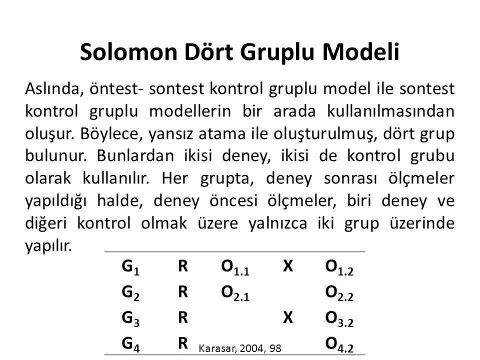Solomon Dört Gruplu Modeli