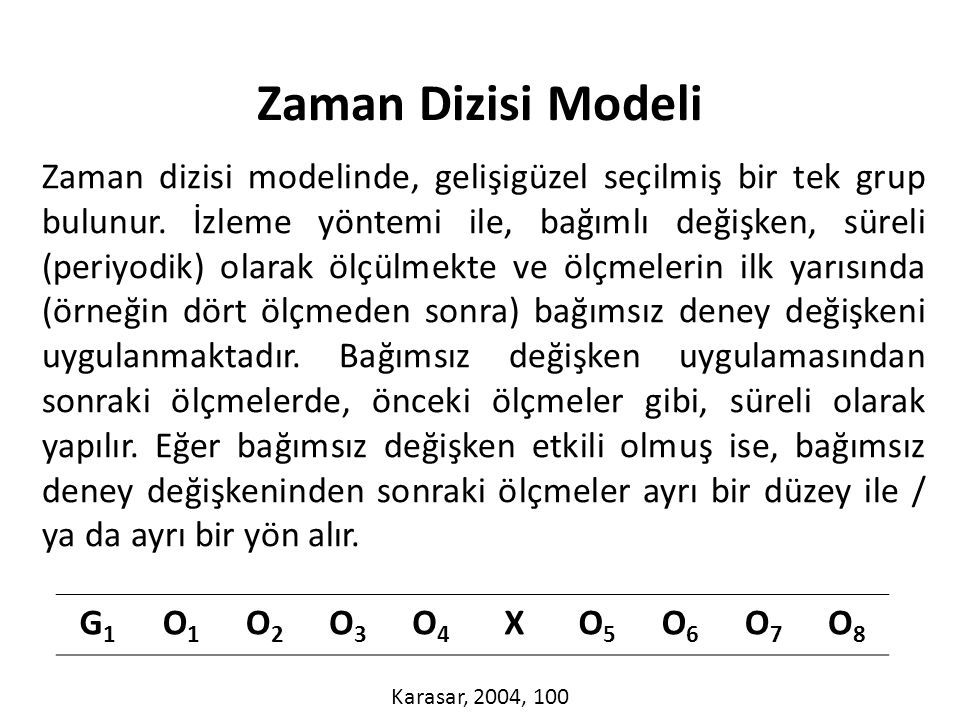 Zaman Dizisi Modeli
