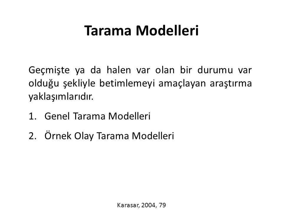 Tarama Modelleri Geçmişte ya da halen var olan bir durumu var olduğu şekliyle betimlemeyi amaçlayan araştırma yaklaşımlarıdır.