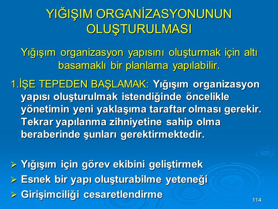 YIĞIŞIM ORGANİZASYONUNUN OLUŞTURULMASI Yığışım organizasyon yapısını oluşturmak için altı basamaklı bir planlama yapılabilir.