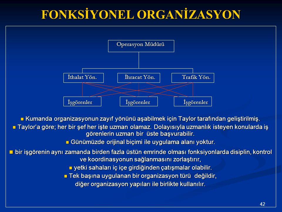 FONKSİYONEL ORGANİZASYON