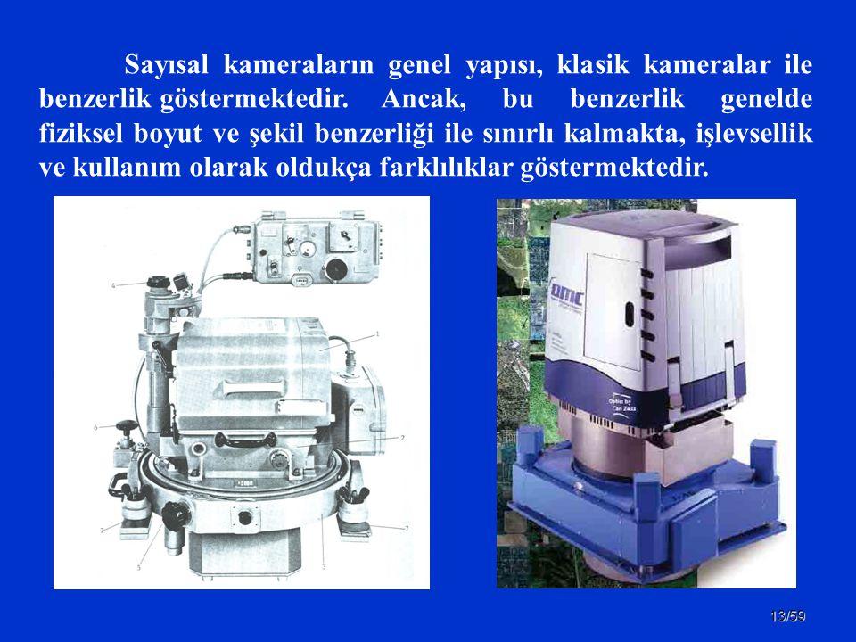 Sayısal kameraların genel yapısı, klasik kameralar ile benzerlik göstermektedir.