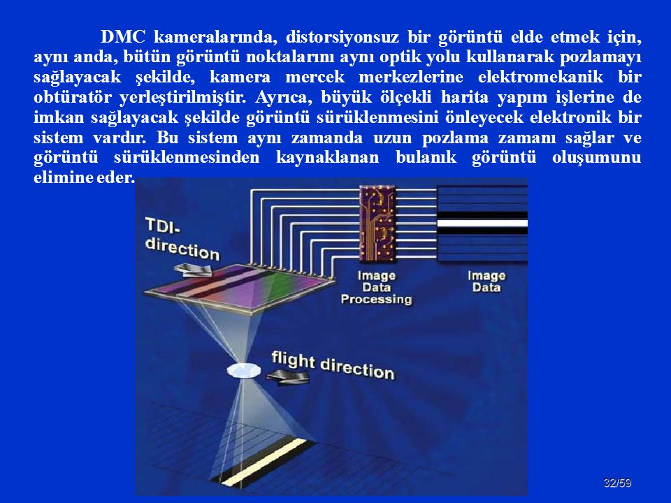 DMC kameralarında, distorsiyonsuz bir görüntü elde etmek için, aynı anda, bütün görüntü noktalarını aynı optik yolu kullanarak pozlamayı sağlayacak şekilde, kamera mercek merkezlerine elektromekanik bir obtüratör yerleştirilmiştir.