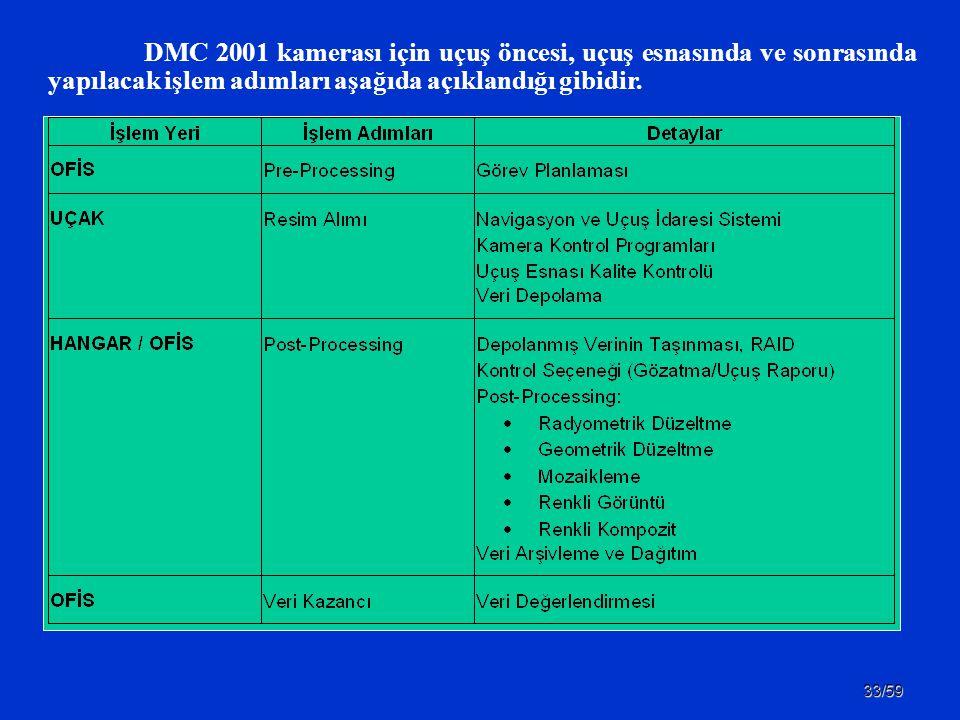 DMC 2001 kamerası için uçuş öncesi, uçuş esnasında ve sonrasında yapılacak işlem adımları aşağıda açıklandığı gibidir.