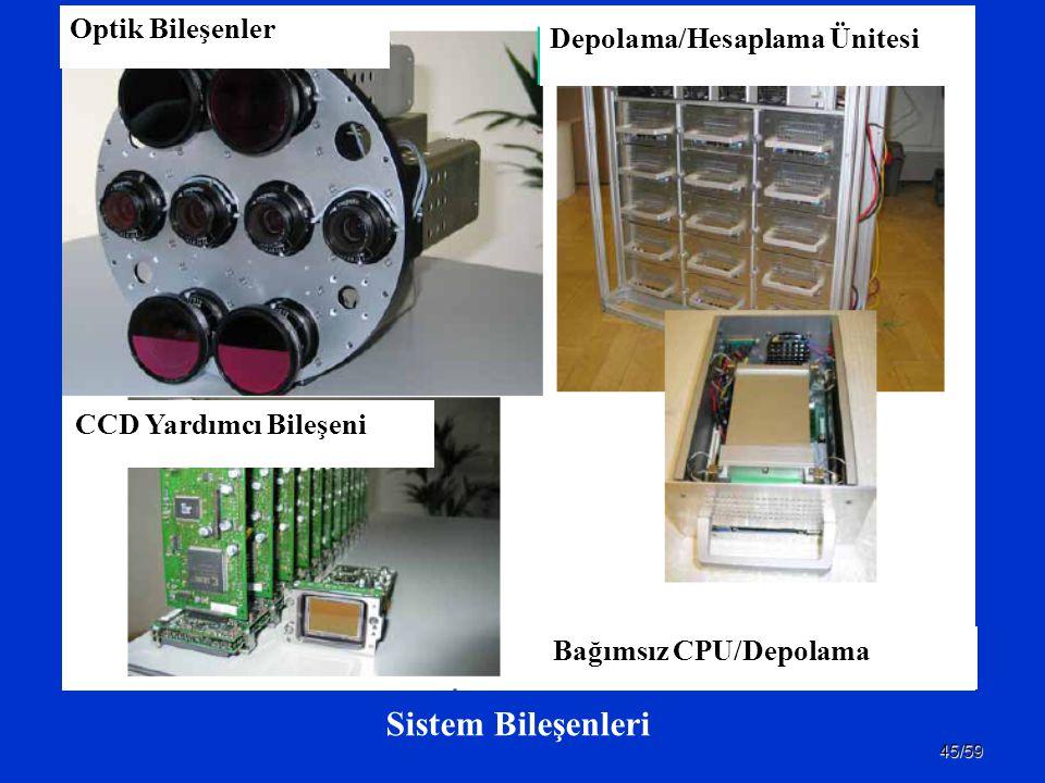 Sistem Bileşenleri Optik Bileşenler Depolama/Hesaplama Ünitesi