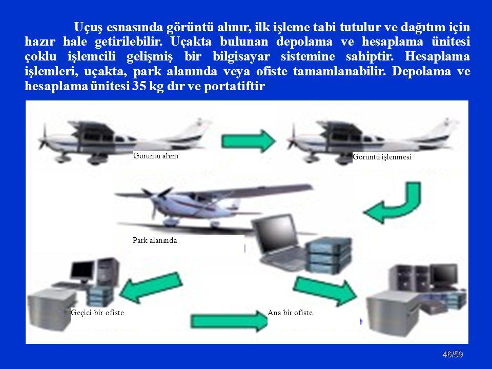 Uçuş esnasında görüntü alınır, ilk işleme tabi tutulur ve dağıtım için hazır hale getirilebilir. Uçakta bulunan depolama ve hesaplama ünitesi çoklu işlemcili gelişmiş bir bilgisayar sistemine sahiptir. Hesaplama işlemleri, uçakta, park alanında veya ofiste tamamlanabilir. Depolama ve hesaplama ünitesi 35 kg dır ve portatiftir