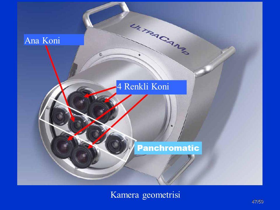 Ana Koni 4 Renkli Koni Kamera geometrisi