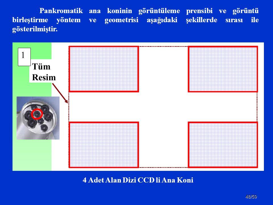 4 Adet Alan Dizi CCD li Ana Koni
