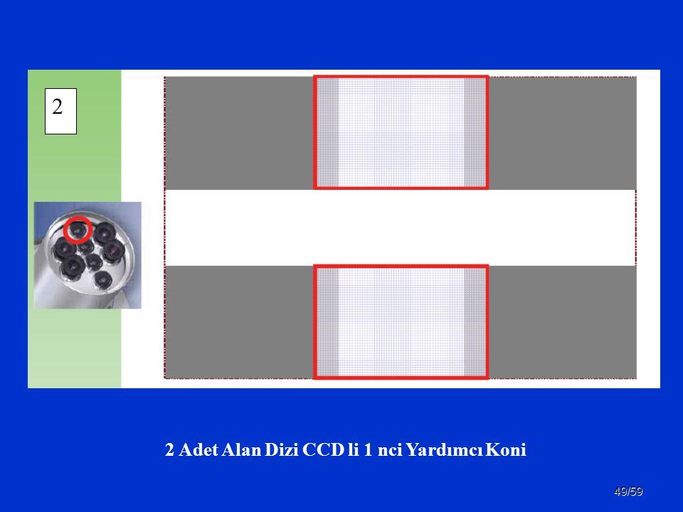 2 Adet Alan Dizi CCD li 1 nci Yardımcı Koni