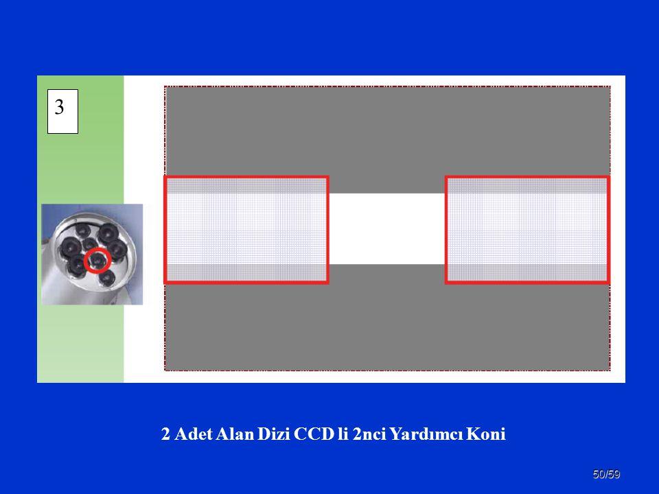 2 Adet Alan Dizi CCD li 2nci Yardımcı Koni