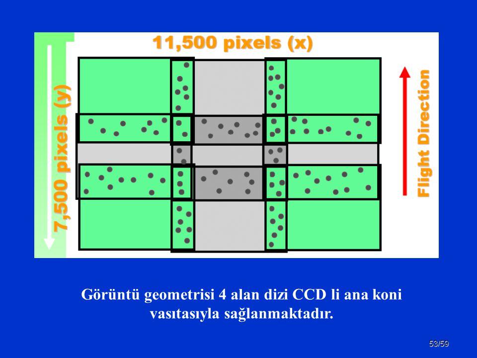 Görüntü geometrisi 4 alan dizi CCD li ana koni vasıtasıyla sağlanmaktadır.
