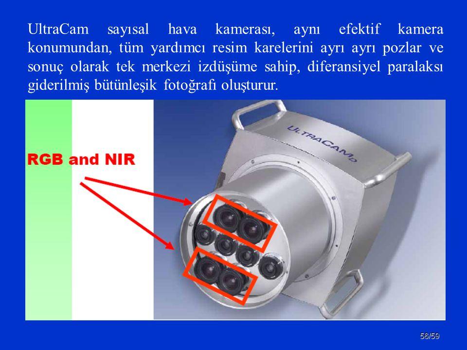 UltraCam sayısal hava kamerası, aynı efektif kamera konumundan, tüm yardımcı resim karelerini ayrı ayrı pozlar ve sonuç olarak tek merkezi izdüşüme sahip, diferansiyel paralaksı giderilmiş bütünleşik fotoğrafı oluşturur.