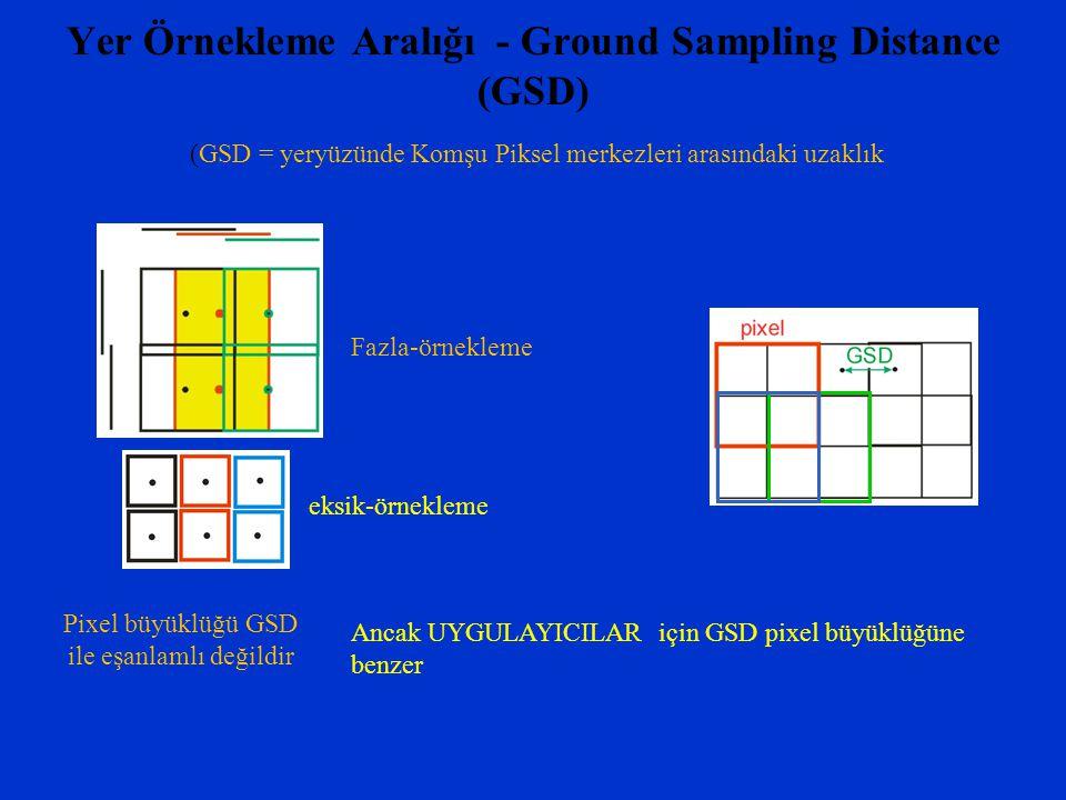 Yer Örnekleme Aralığı - Ground Sampling Distance (GSD)