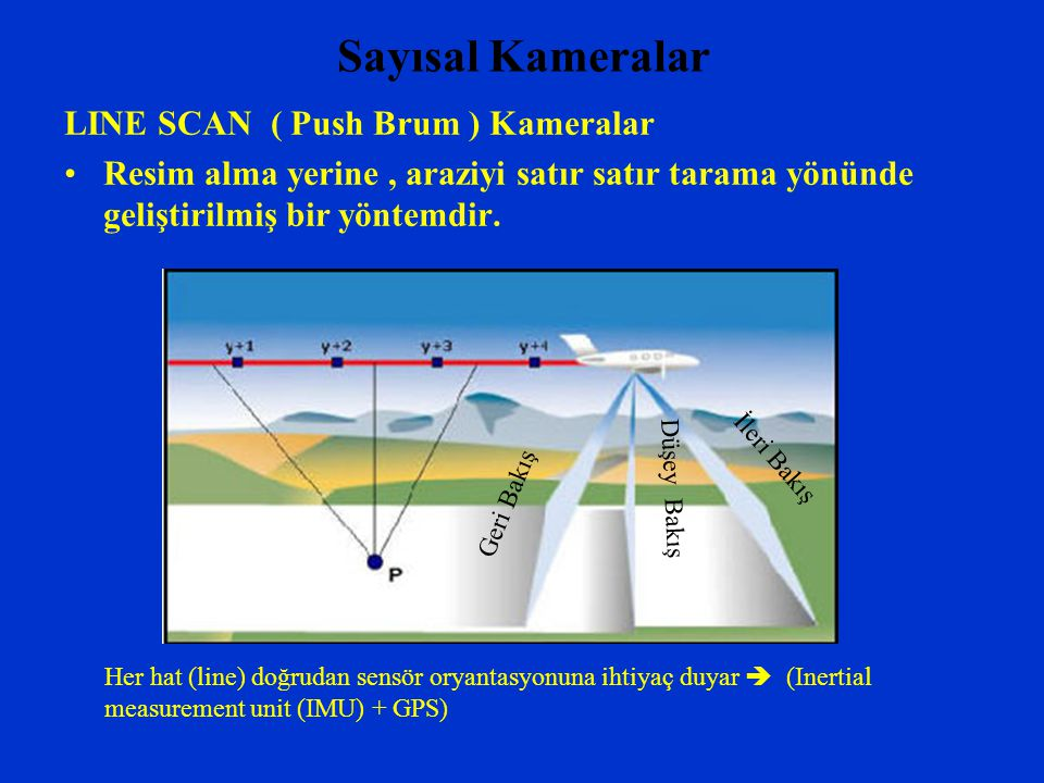 Sayısal Kameralar LINE SCAN ( Push Brum ) Kameralar